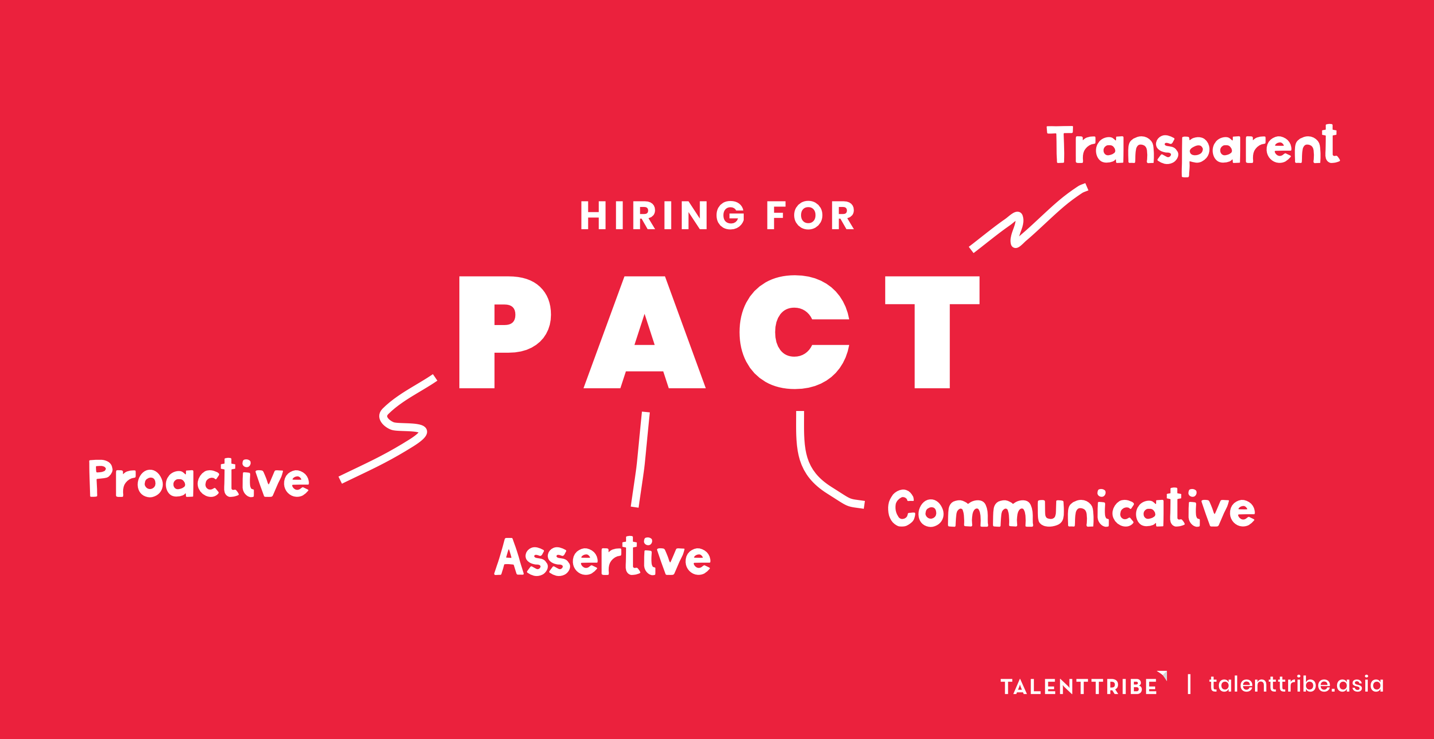 The 5 Hows To Achieving Success At Remote Working - Hiring For PACT