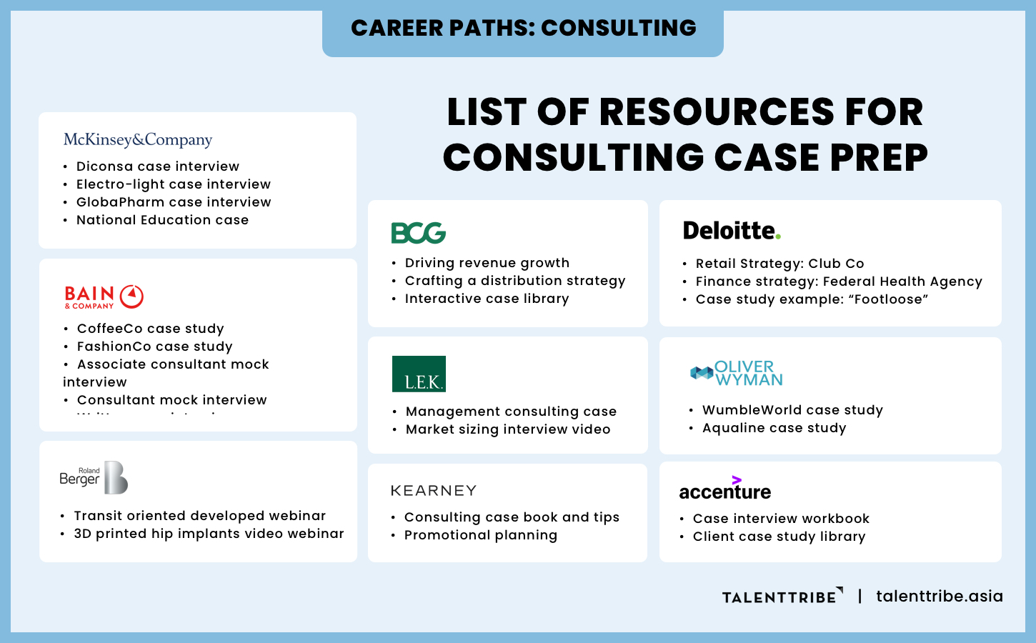 Case Interviews List Of Resources For Consulting Case Interview Preparation Talenttribe Asia