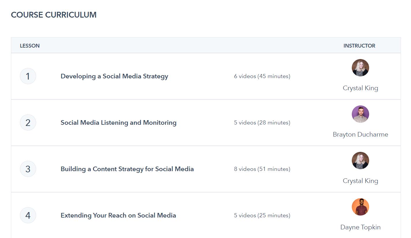 Hubspot social media marketing course